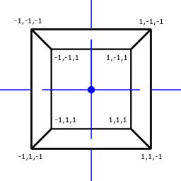 cube vertices