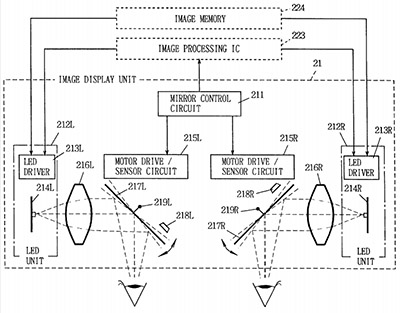 LED Array patent
